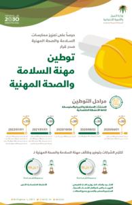 توطين مهنة السلامة والصحة المهنية