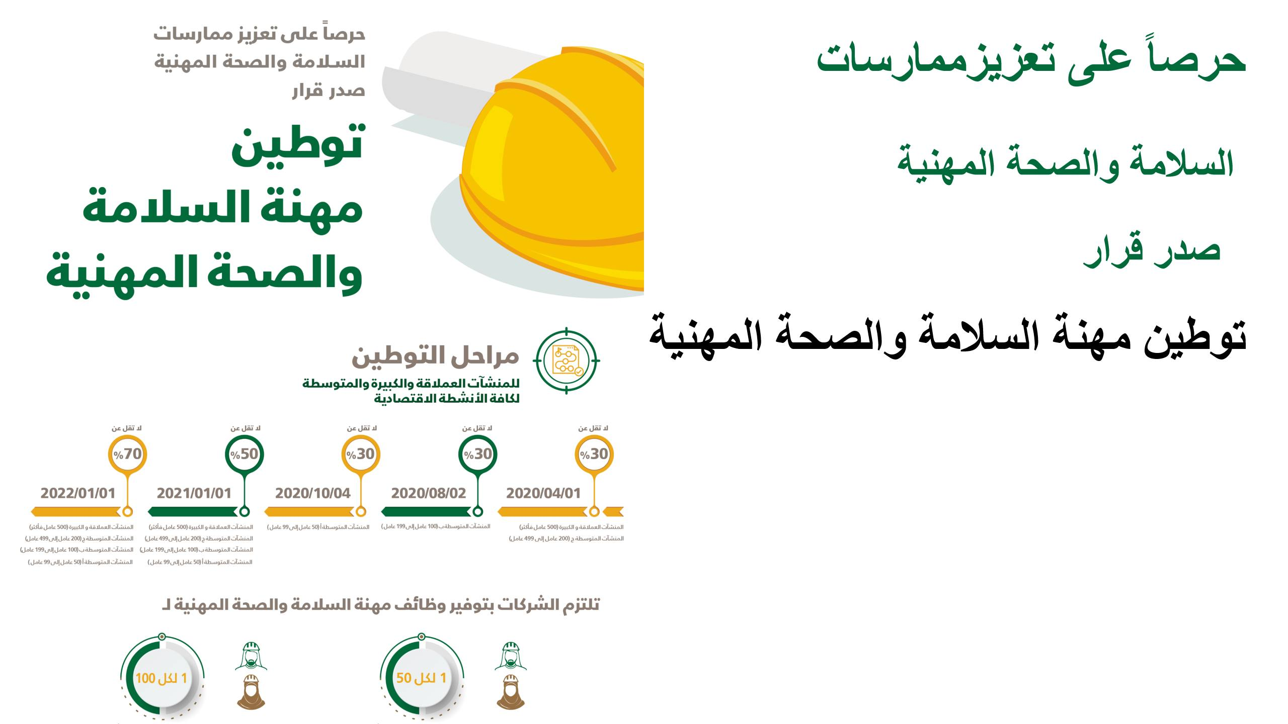 توطين مهنة السلامة والصحة المهنية-2